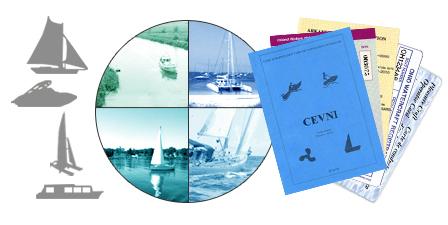 Boat Licensing in Germany